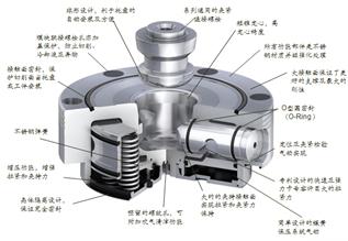 零点定位系统在缸盖柔性加工的应用