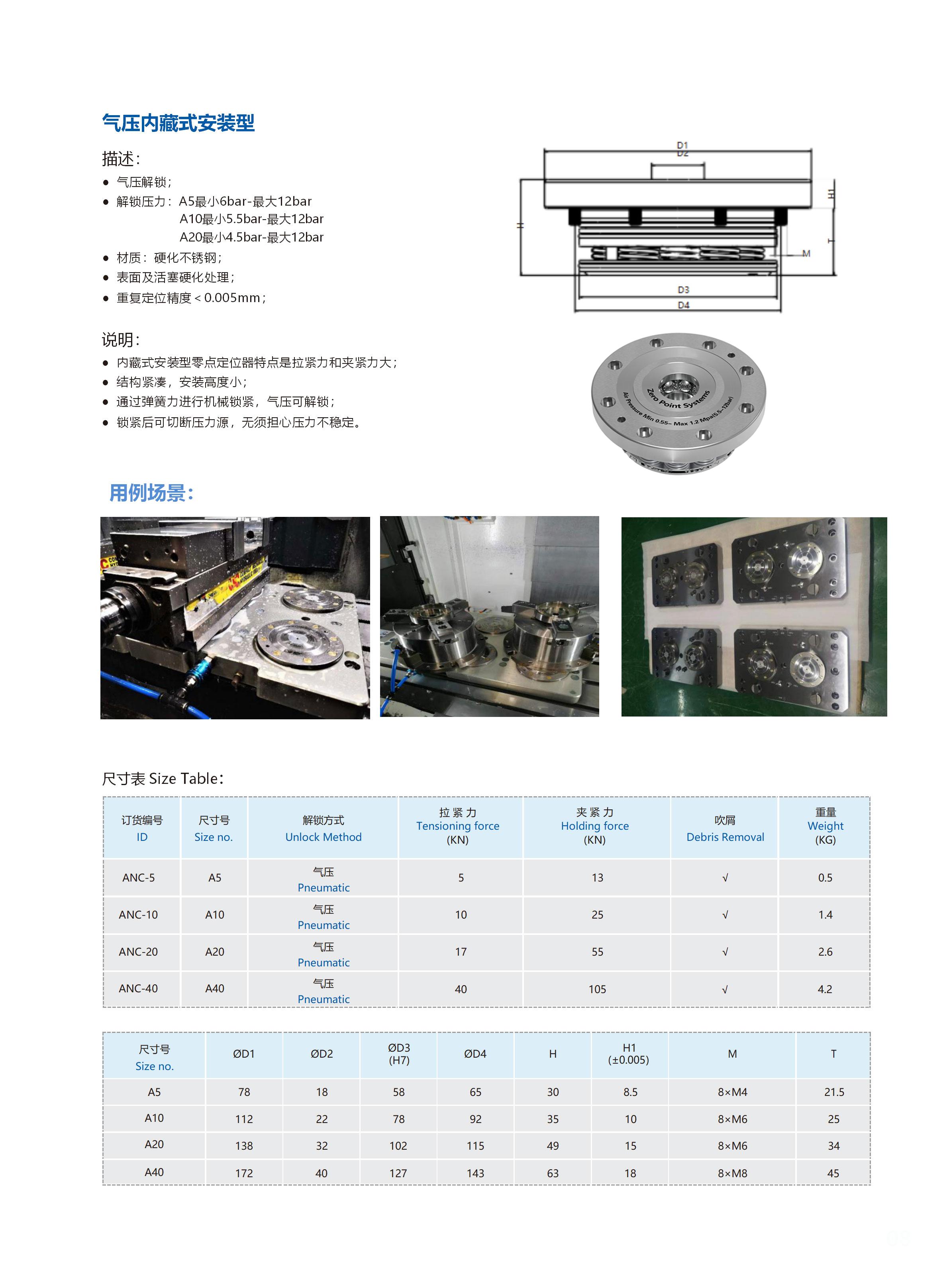 气压内藏式安装零点定位系统 第1张 气压内藏式安装零点定位系统 零点定位器