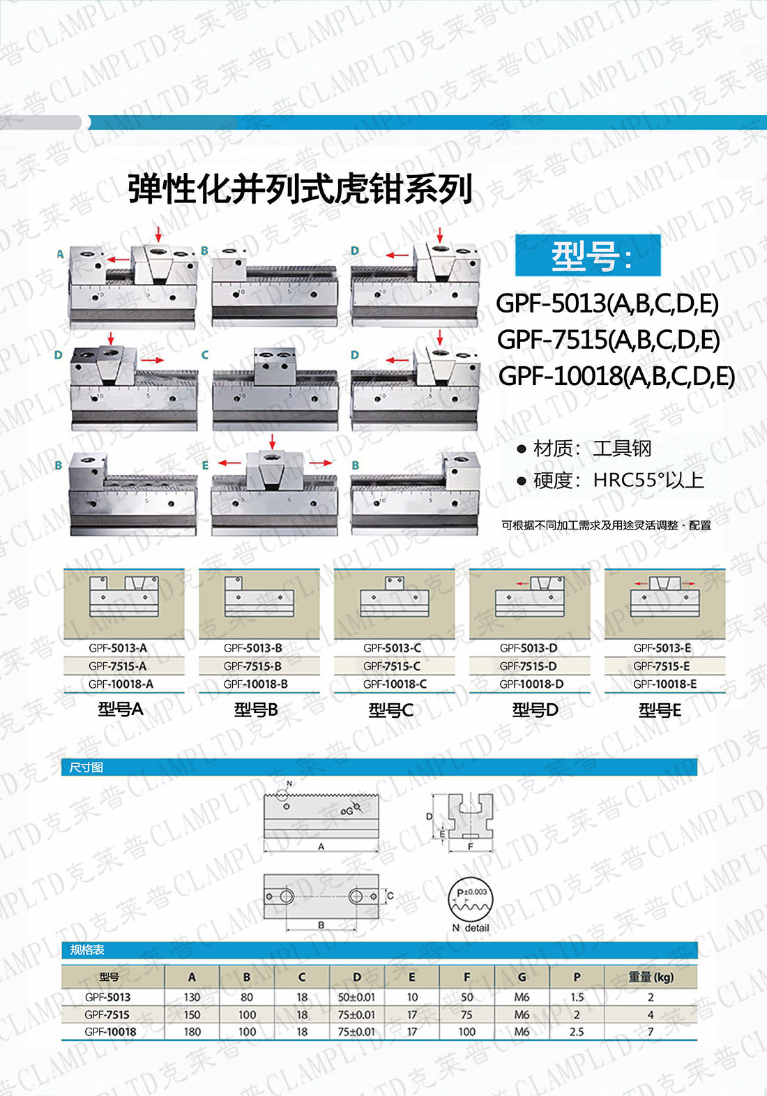 弹性化并列式虎钳新款型号GPF-5013/7515/10018