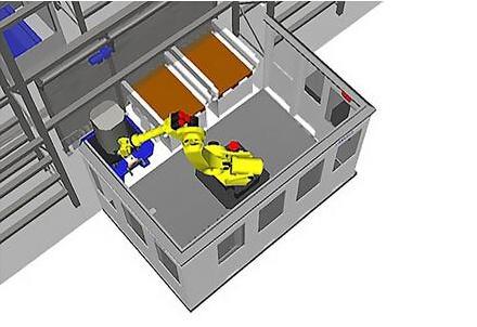 国产柔性制造系统FMS的投资回报 FMS柔性化制造单元-解决方案 第1张