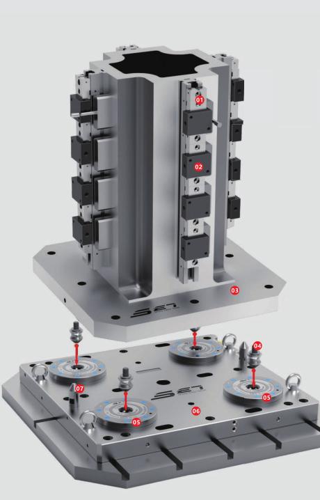 柔性化FMS托盘系统关重元器件-零点定位系统 FMS柔性化制造单元-解决方案 第5张