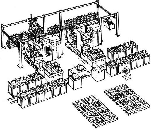 广泛运用于柔性化FMS机械手快换装置  FMS柔性化制造单元-解决方案 第1张