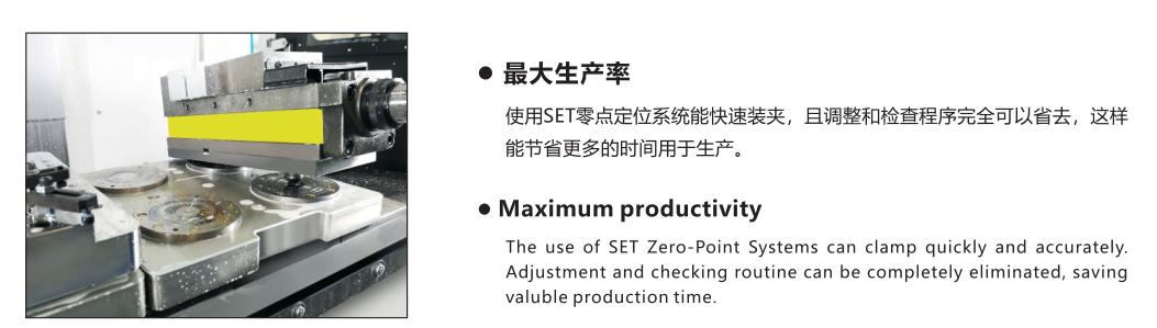 克莱普小批量自动化生产解决方案 零点定位解决方案 第4张