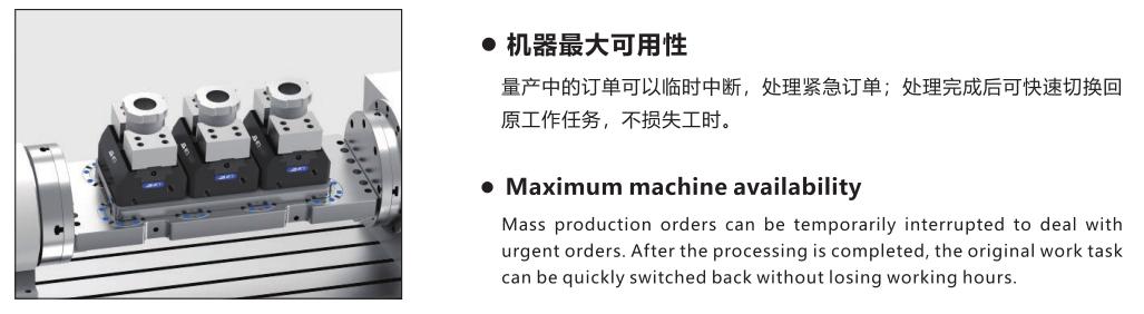 克莱普小批量自动化生产解决方案 零点定位解决方案 第5张