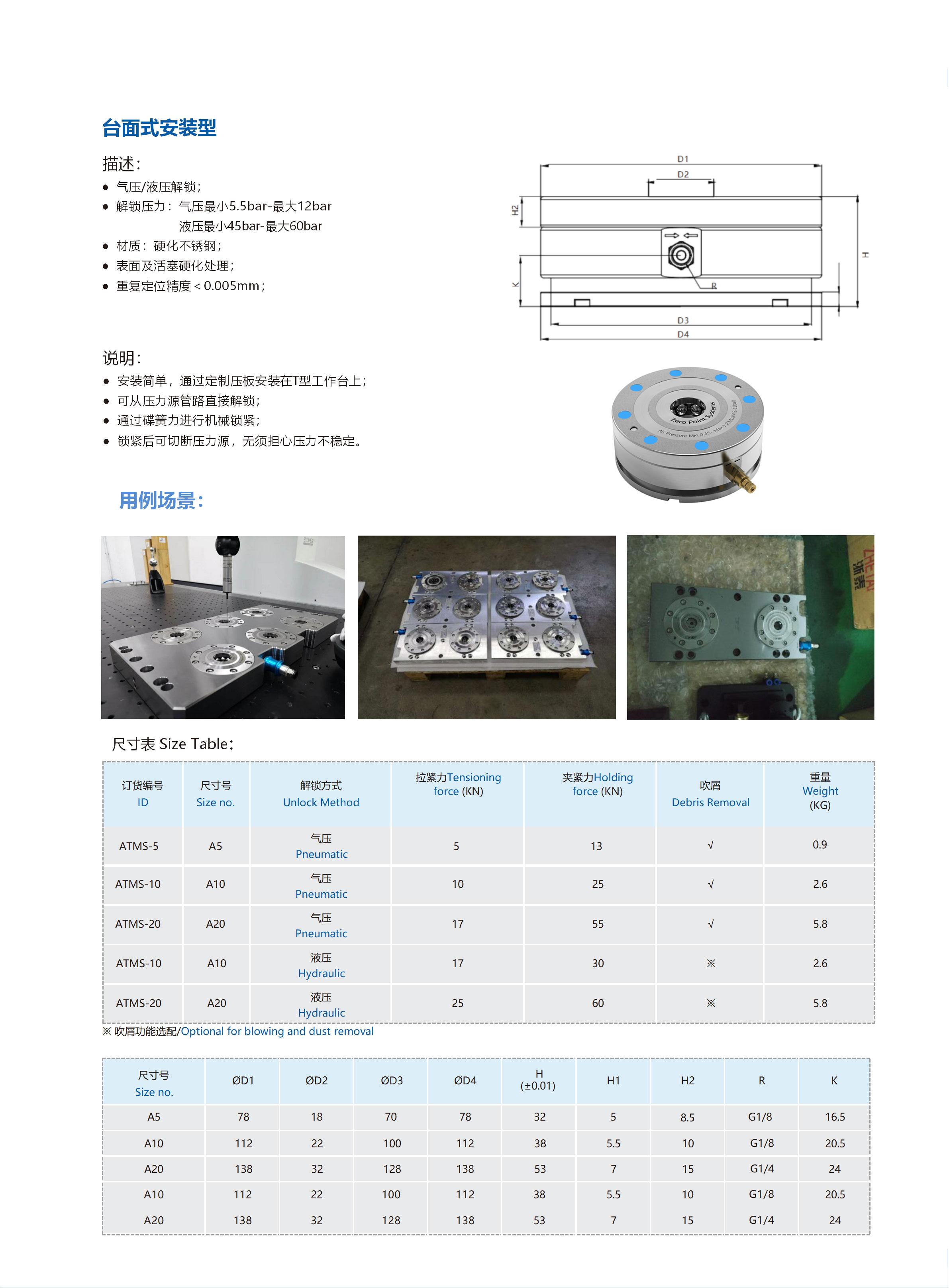 台面式安装零点定位系统,零点定位器 第1张 台面式安装零点定位系统,零点定位器 零点定位器