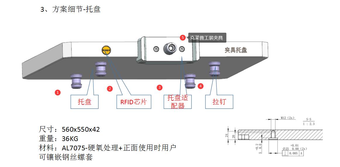 自动化生产如何配置克莱普零点定位系统 零点定位解决方案 第2张