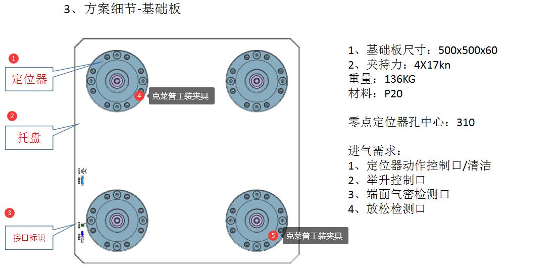 自动化生产如何配置克莱普零点定位系统 零点定位解决方案 第3张