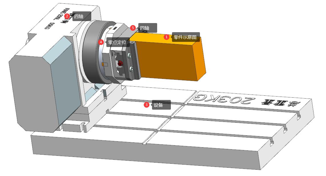 柔性夹具系统改善航空军工品加工流程 零点定位解决方案 第2张