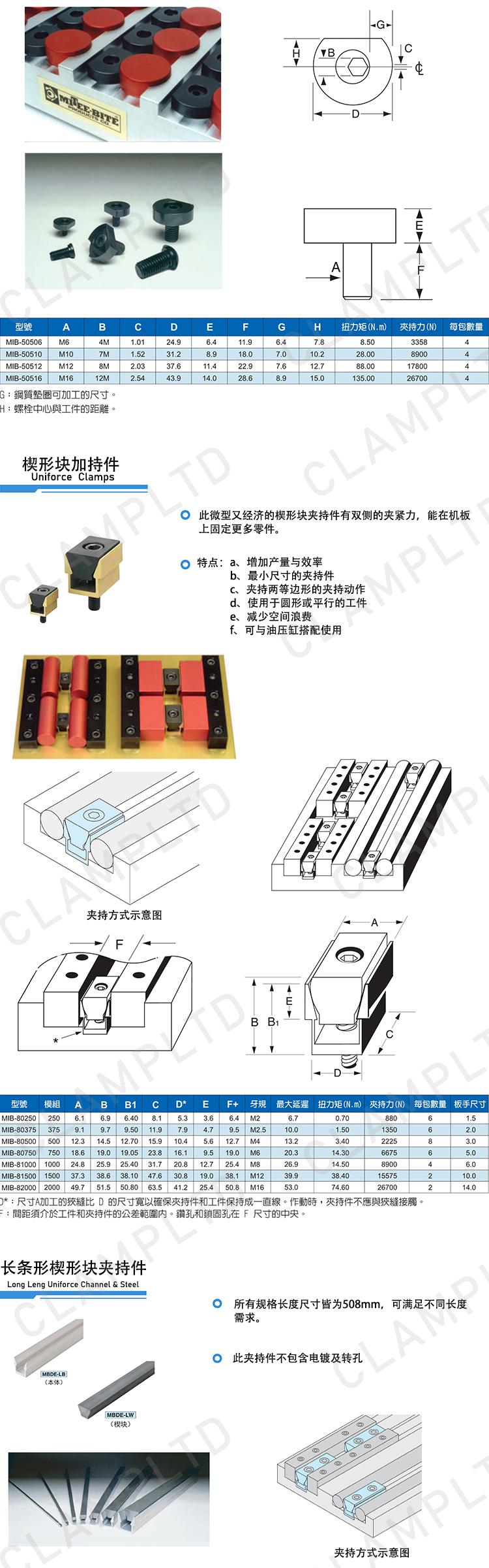 米堤百系列夹具 夹具附件 第3张
